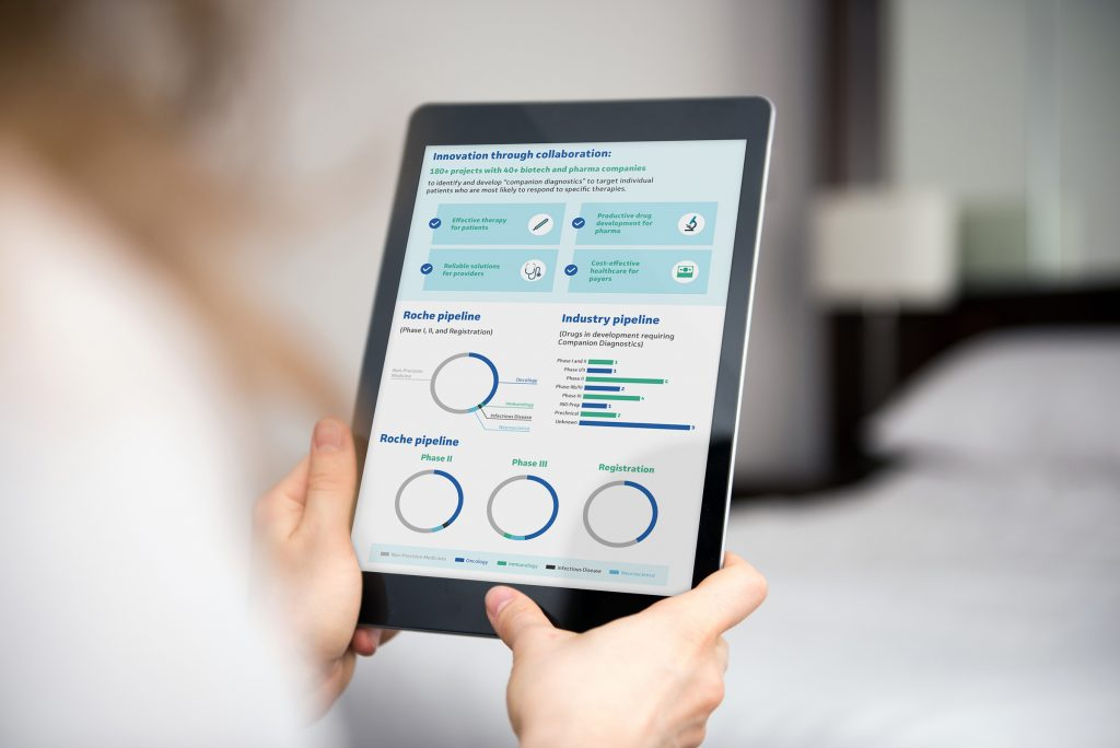 An ipad showing a healthcare infographic with clinical data
